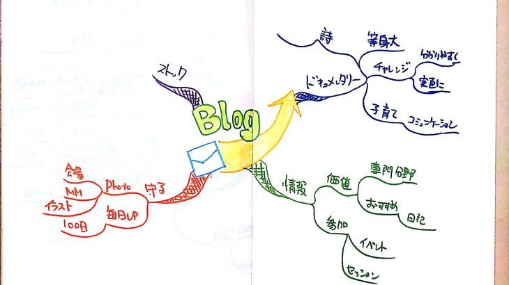 ブログを書き続けるために【100日チャレンジ2/100】