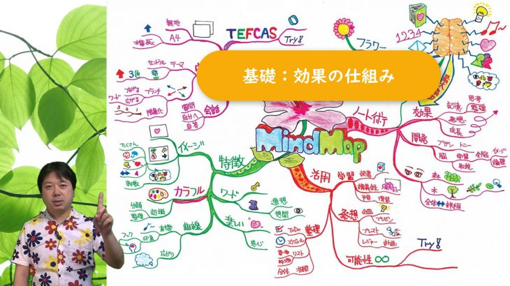 マインドマップ動画講座、ビジュアル公開!